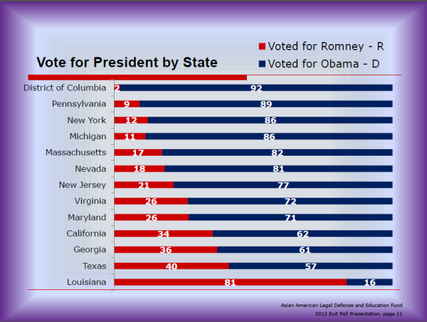 AALDEF_2012_AA_voting_by_state